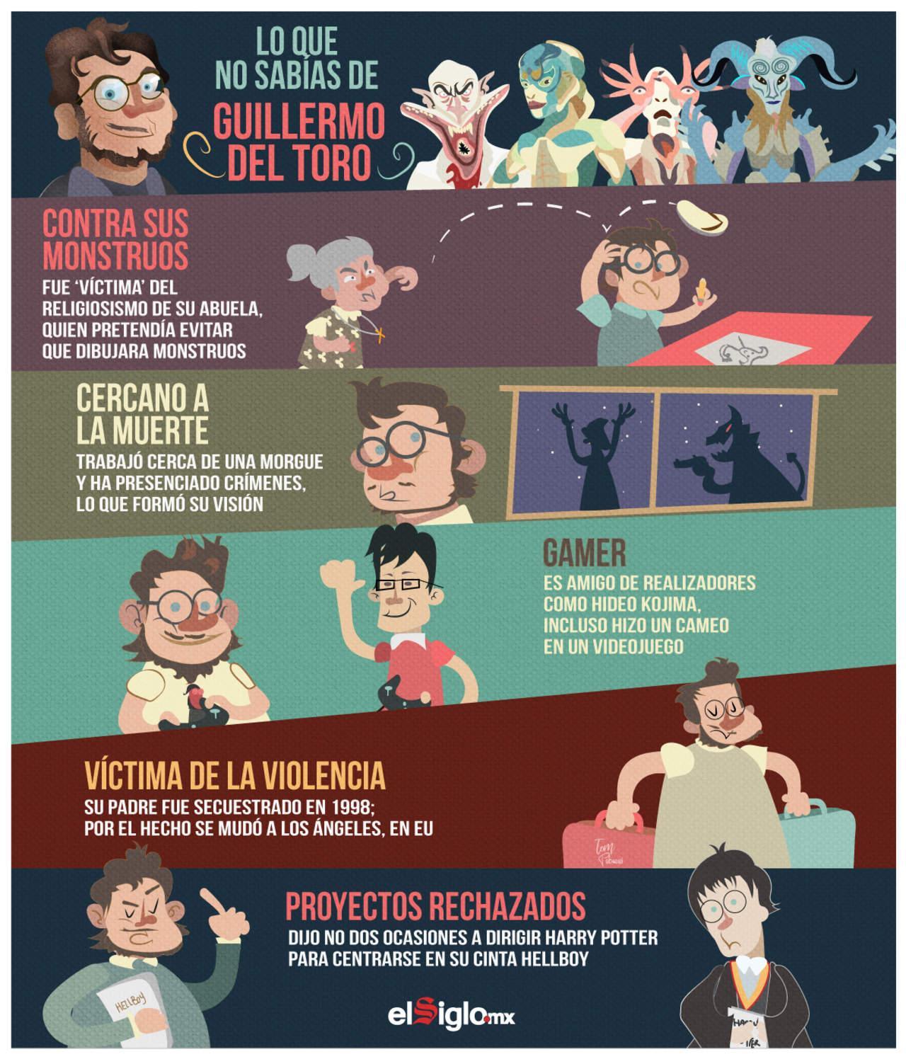 Lo que no sabías de Guillermo del Toro