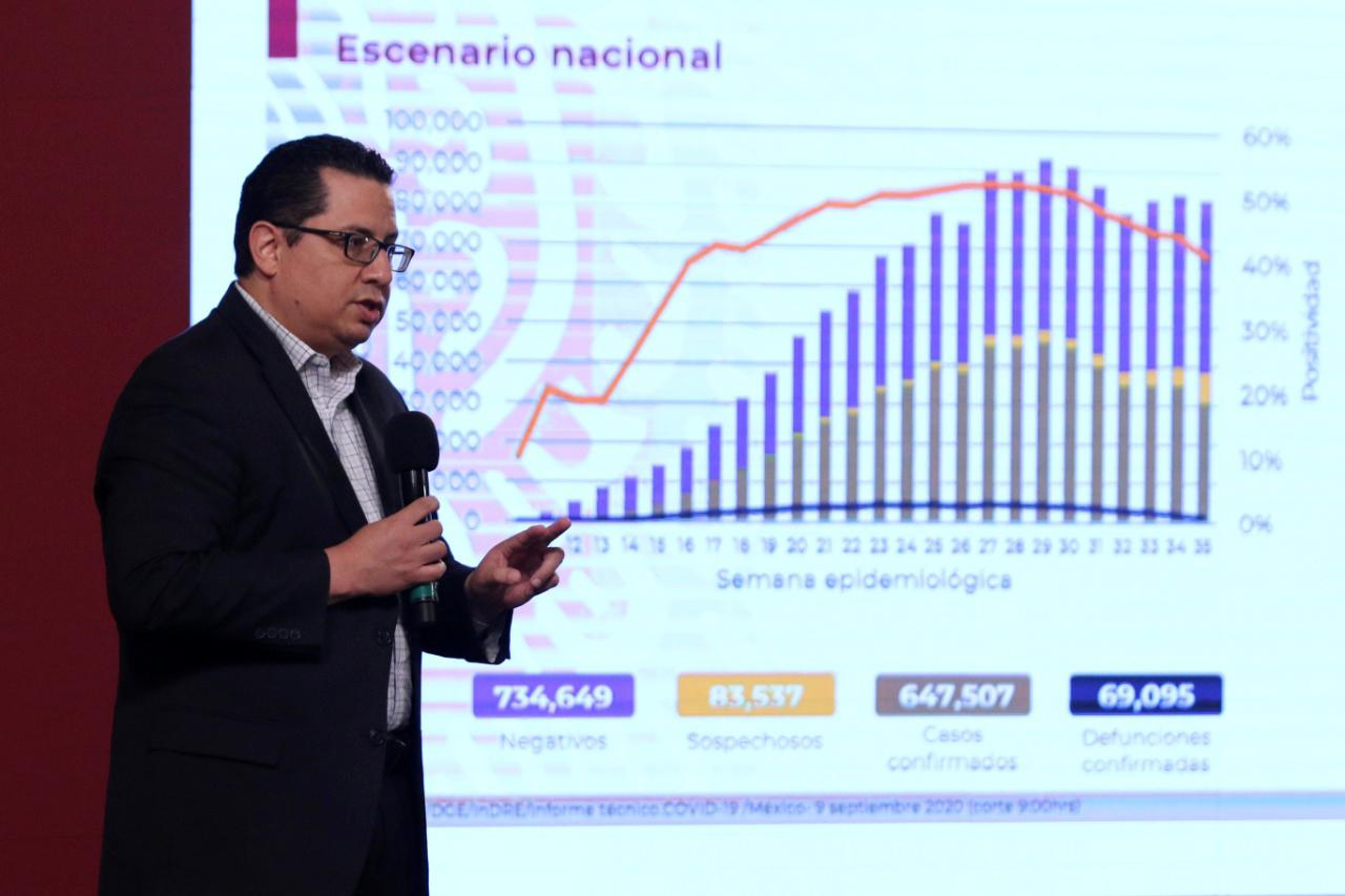México alcanza los 71,049 decesos por Covid-19