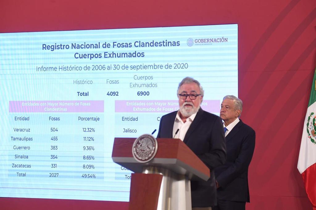México reporta 4,960 personas desaparecidas en lo que va de 2020
