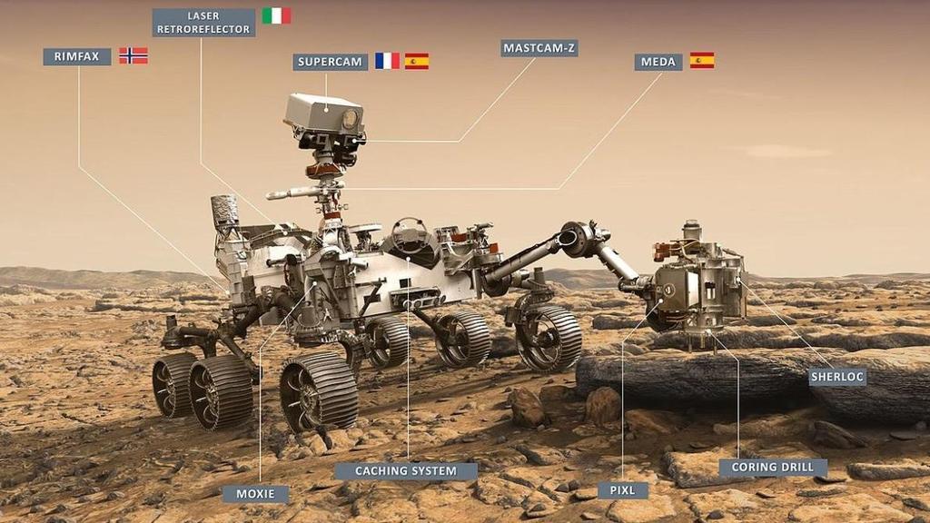 Sonda Perseverance, lista para su peligroso aterrizaje en Marte