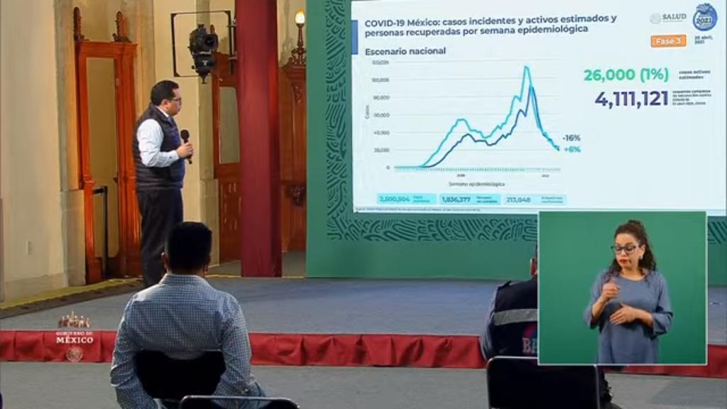 Suma México 213 mil 048 decesos por COVID-19