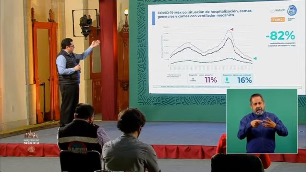 Registra México 218 mil 173 decesos por COVID-19