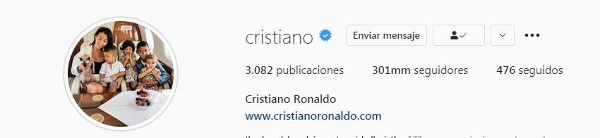 Cristiano Ronaldo consigue nuevo récord