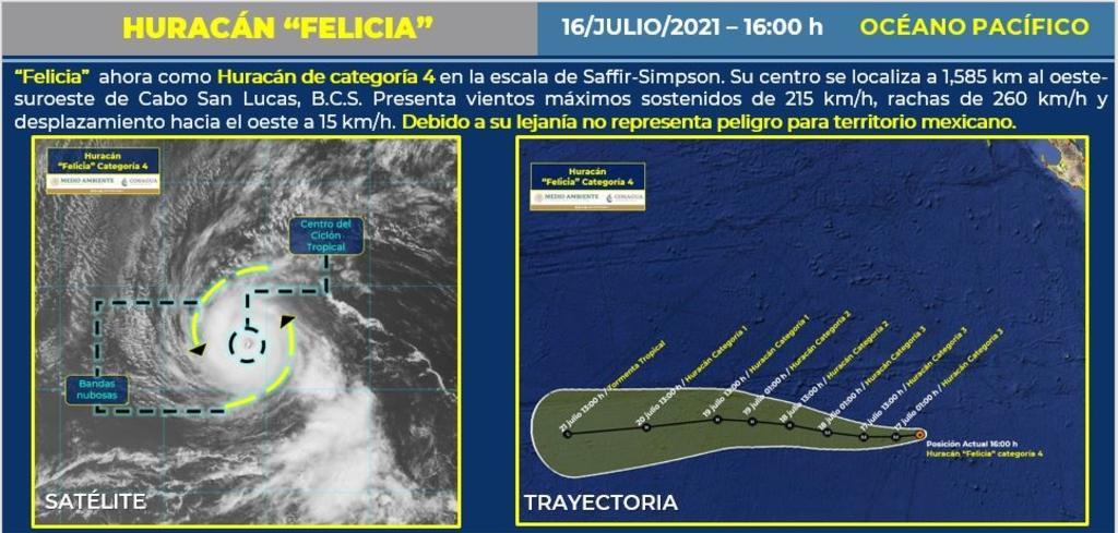 Huracán 'Felicia' se intensifica a categoría 4, lejos de costas mexicanas