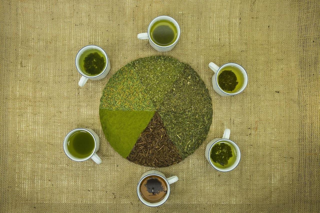 Potentes efectos del té verde