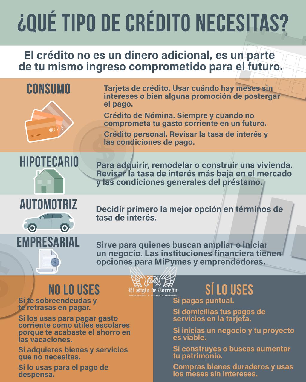 El crédito no repunta pese a las bajas tasas en México