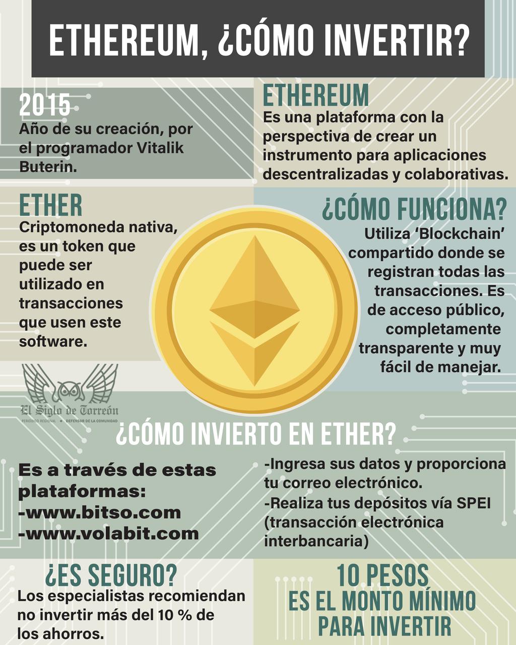 Ethereum, una estrategia para hacer contratos inteligentes