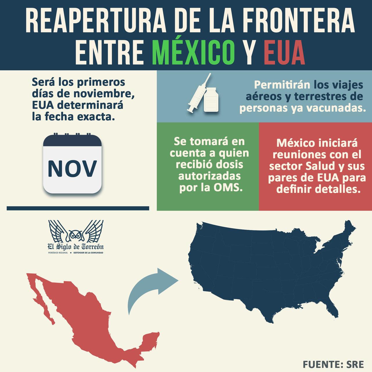Viajeros no esenciales a EUA deberán tener esquema completo antiCOVID para noviembre
